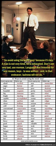 45 Ways to Stop Using the Word 'VERY' - courteous of Robin Williams in Dead Poets Society