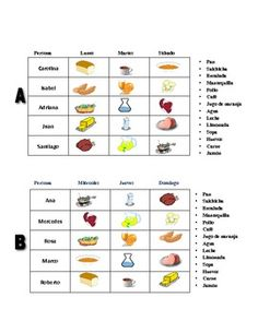Spanish Interactive Crossword Puzzle: Food and Drink Vocabulary