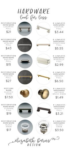Hardware to match with brass hinges and other convenient options: Elizabeth Burns Design, Raleigh NC Interior Designer – Cheap Kitchen Cabinets Tips Kitchen Redo, Kitchen And Bath, Kitchen Ideas, Kitchen Pulls, Kitchen Storage, Cheap Kitchen Makeover, Cheap Kitchen Remodel, Narrow Kitchen, Ikea Kitchen