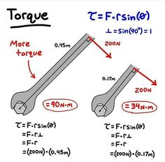 Physics 101, Learn Physics, Physics Formulas, Physics Notes, Physics And Mathematics, Mechanical Engineering Design, Marine Engineering, Engineering Science, Science And Technology