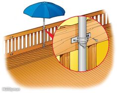 31 Tips for Repairing, Updating and Maximizing Your Deck - Balcony Umbrella Pergola Patio, Backyard Patio, Patio Awnings, Cheap Pergola, Deck Umbrella, Deck Shade, Deck Posts, Deck Lighting, Diy Deck
