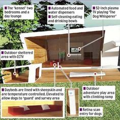 $417,000 doghouse by Andy Ramus. Built and installed in England for two Great Danes!