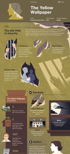 The Yellow Wallpaper Infographic Philosophy Books Teaching Literature American Book Club