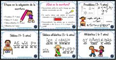 Etapas en la adquisición de la escritura PORTADA Spanish Classroom, Teaching Spanish, Bilingual Education, Cheer Mom, Teacher Binder, Classroom Decor, Lesson Plans, Literacy, Psychology