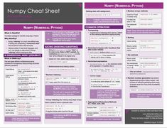 Cheat Sheet of Machine Learning and Python (and Math) Cheat Sheets - Medium Python Cheat Sheet, Algebra Cheat Sheet, What Is Data Science, Data Collection Sheets, Machine Learning Deep Learning, Python Programming, Learn Programming, Programming Languages, Frases