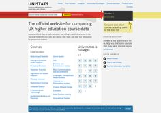 The official website for comparing UK higher education course data - Unistats Student Survey, Student Jobs, College Courses, Career Choices, Short Courses, Career Coach, Higher Education, Cool Websites