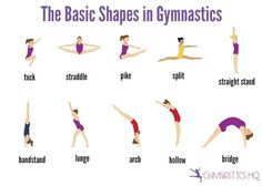 There are some basic shapes and body positions that get repeated over and over in gymnastics skills. Learning and then mastering the shapes is one great way to practice and improve your gymnastics …