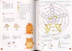 Japonesa nº 8 - Chic massenet - Веб-альбомы Picasa Beaded Crafts, Beaded Animals, Bullet Journal, Album, Beads, Crystals, Fandom, Patterns, Chic