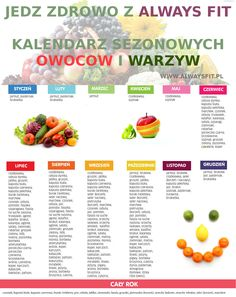 Kalendarz sezonowych owoców i warzyw Healthy Habits, Healthy Tips, Healthy Eating, Healthy Foods, Health Diet, Diet Tips, Food Inspiration, Healthy Lifestyle, Vegan Recipes