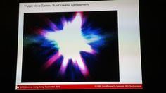 A hyper nova explosion. A snapshot of the universe