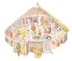 What was inside a Celtic roundhouse?