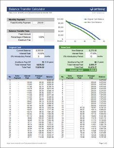 How To Credit Card Repayment Calculator Make Spreadsheet  Tom