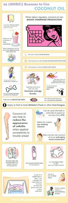 25 (MORE!) Reasons to Use Coconut Oil