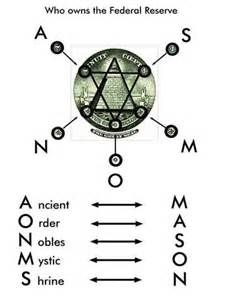 What Are Some Satanic Symbols - Bing Images
