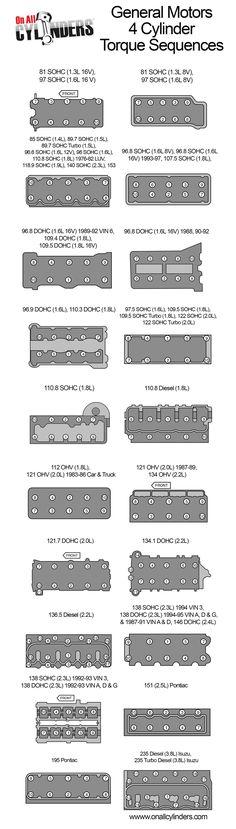 2000 v70 xc vaccum diagram re finally a vacuum hose diagram infographic cylinder head torque sequences for gm engines