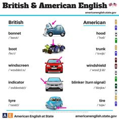 British & American English graphic with words related to cars.