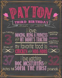 Chalkboard Birthday Printable Cowboy Cowgirl by FlyOnTheWallink, $13.00