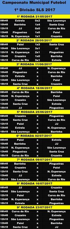 Vaiquemoli: Tabela 1º Divisão Futebol SLS 2017