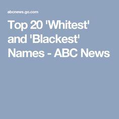 Top 20 'Whitest' and 'Blackest' Names - ABC News
