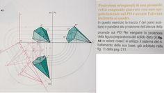 proiezioni ortogonali piramide esagonale giacente con uno spigolo laterale sul PO ed inclinata rispetto a PV e PL - METODO DEL PIANO AUSILIARIO