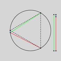 szimmetria-airtemmizs:   We have three colored... | Curiosa Mathematica
