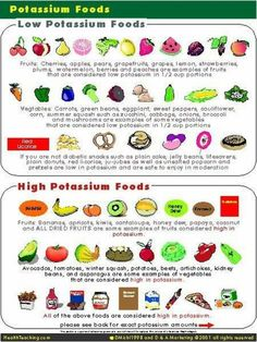 Type 2 Diabetes Can Be Reversed - Potassium good in moderation broccoli is also on the high list. Certain medications require a low potassium diet- this chart is helpful as am increase and decrease cheat sheet! Type 2 Diabetes Can Be Reversed Low Potassium Recipes, Potassium Rich Foods, Low Phosphorus Foods, Diálisis Peritoneal, Peritoneal Dialysis, Kidney Friendly Diet, Dialysis Diet, Renal Diet Food List, Kidney Dialysis