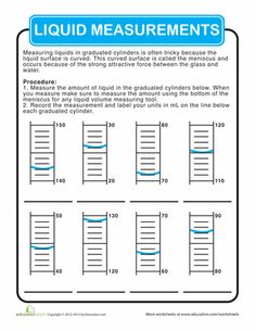 Graduated Cylinders | For kids, The facts and Science worksheets