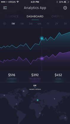 Day 030 - Analytics Dashboard on Behance