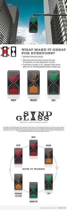 Good idea - Traffic Lights Re-invented