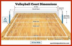 Volleyball Court Dimensions in 2020   Volleyball court ...