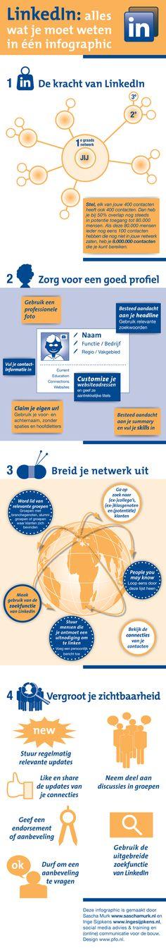 'LinkedIn: alles wat je moet weten in 1 #infographic' door Sascha Murk en Inge Sijpkens
