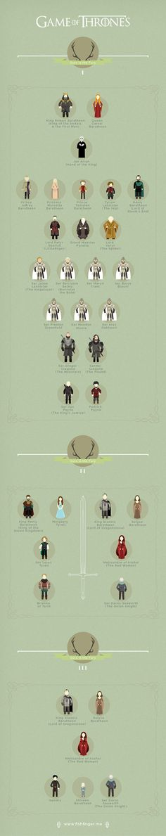 Game of Thrones Infographic - Graphicblog -Baratheon