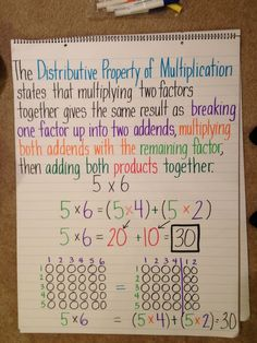 Distributive Property of Multiplication - Anchor chart Distributive Property Of Multiplication, Math Multiplication, Maths Algebra, Math Charts, Math Anchor Charts, Math Strategies, Math Resources, Math Tips, Fifth Grade Math