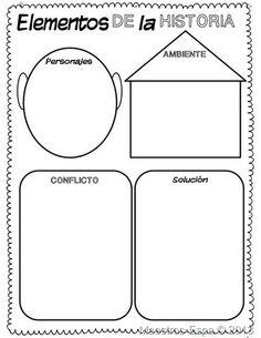 organizador-elementos-de-la-historia