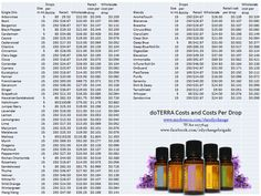 doTERRA costs per drop, updated with NEW oils | Join us on Facebook @ A Spoonful of Essential Oils and learn more at www.aspoonfulofhoney.com