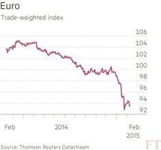 Return of investors stalls weak euro trend - FT.com