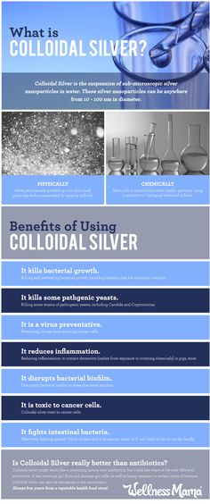 Benefits and Uses of Colloidal Silver  With the rise of antibiotic resistance, silver is making a comeback as a powerful broad-spectrum antimicrobial. Colloidal silver is generally considered safe to use, but it is important to be informed about what studies say with respect to its safety and effectiveness, and whether excessive use may harm us or the environment...