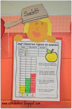 Erica's Ed-Ventures: Apples! Apple Graphing Activity based on a whole class apple taste test.