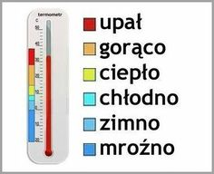 Montessori, Serbian Language, Learn Polish, Polish Words, Polish Language, English Class, My Passion, Social Studies, Grammar