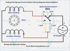 Ceiling fan speed control switch wiring diagram technical wiring diagram ceiling fan speed switches the wiring diagram aloadofball Images