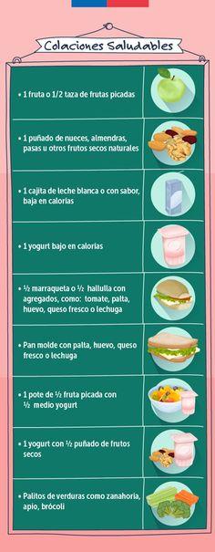 ¡Revisas éstas ideas que te servirán para variar tus colaciones cada día!
