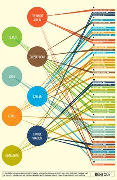 Wedding Seating Chart by steve juliano, via Behance