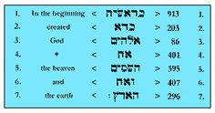 Biblical meaning of 33333 image 1