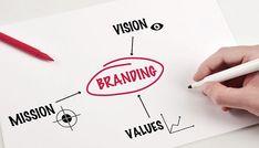 Branding é algo que influência a decisão de compra que tomamos e as empresas que contratamos.