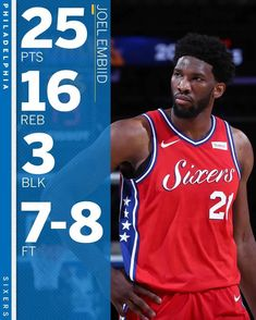 3a399407e  JoelEmbiid made his presence felt in the  Sixers  Knicks game this morning.