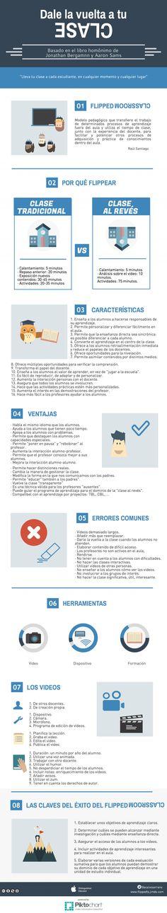 Infografía con las características generales del FC