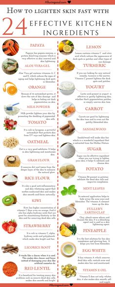Do pollution, dirt, acne etc make your skin dull and dark? Try these remedies and know how to lighten skin fast naturally by using 24 proven remedies.