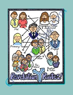 PROPHET, REVELATION, Activity: Revelation Routes, Doctrine and Covenants Primary Lesson 15: The Prophet Receives Revelation for the Church, Sunday Savers, GospelGrabBag.com