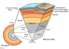 New 'superviscous' layer found in Earth's mantle 930 miles deep #dailymail