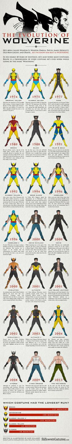 The Evolution of Wolverine. This infographic shows the Wolverine Costume History from day one of this Marvel Superheroes debut to present day. Marvel Comics, Anime Comics, Hq Marvel, Marvel Heroes, Wolverine Comics, Wolverine Origins, Wolverine Movie, Comic Book Characters, Comic Book Heroes